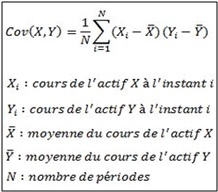 Formule Covariance