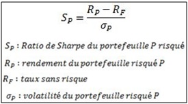Ratio de Sharpe
